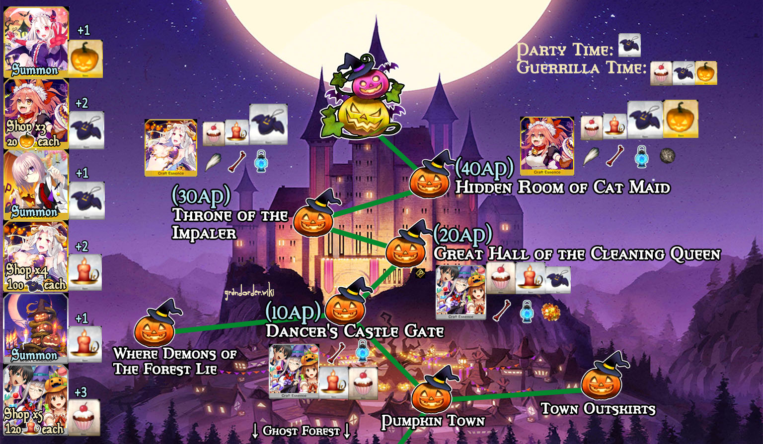 Fgo Wiki Halloween 2020 Rerun Adventure of Singing Pumpkin Castle (Rerun)   Fate/Grand Order Wiki